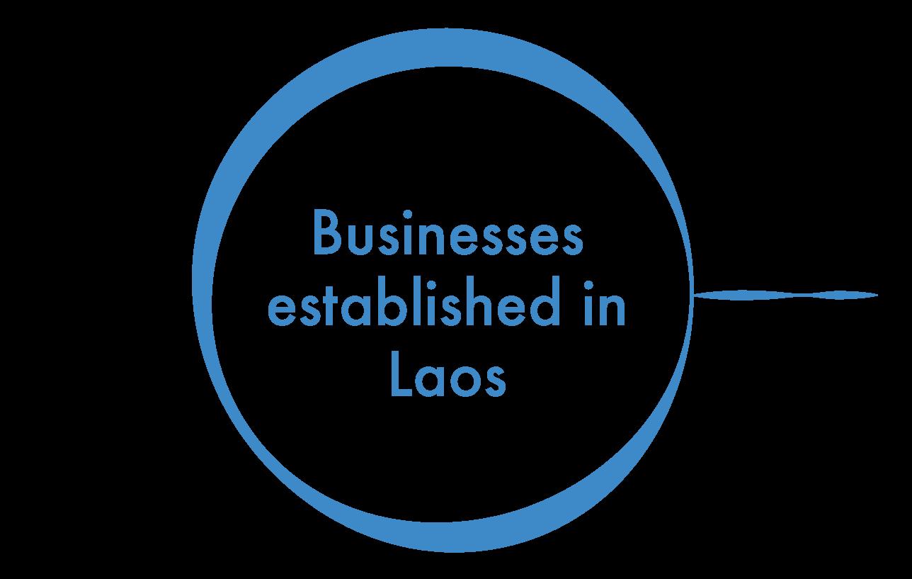 Micro businesses circle-03.png