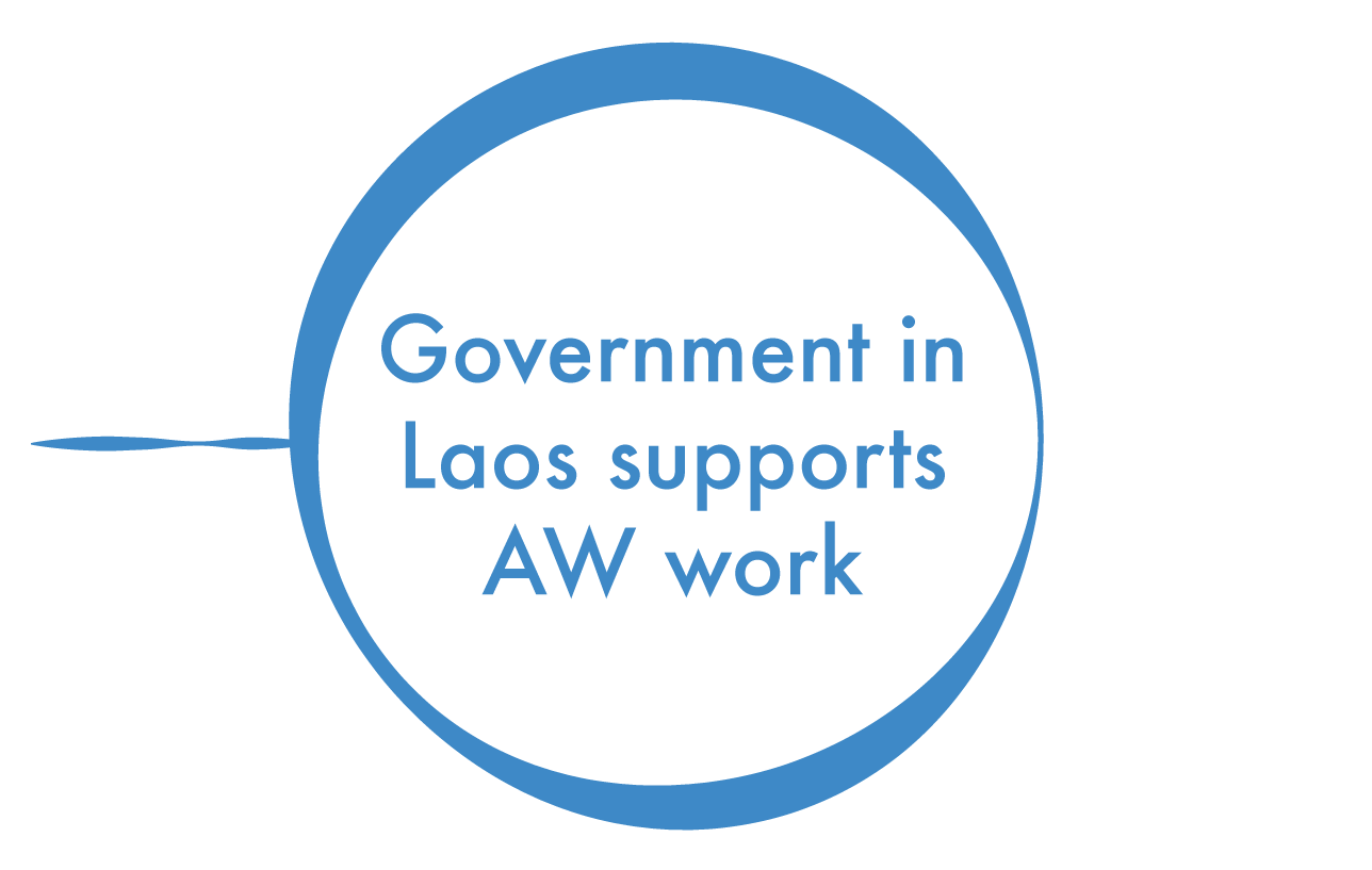 Laos gov support circle-03.png