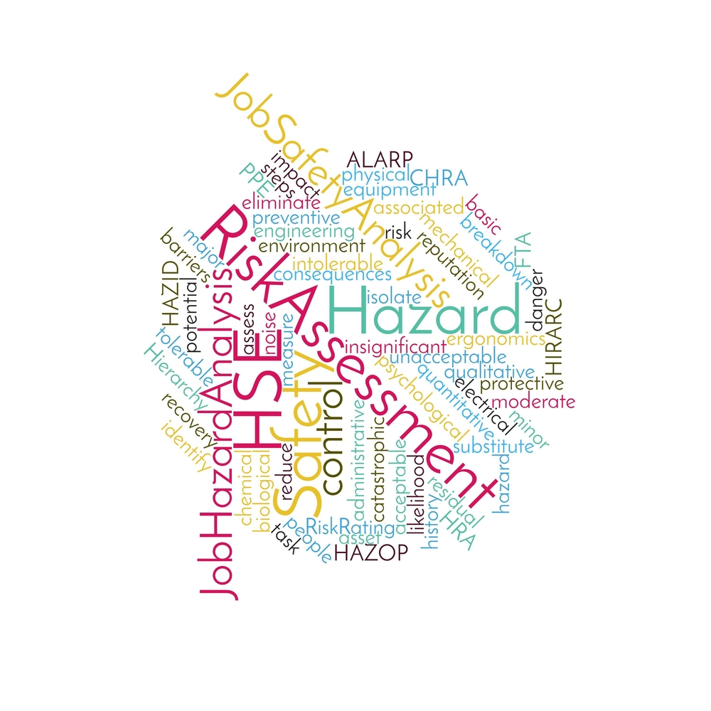 legislation/guidance - OSHA ID-165SG - Acid mist in the workplaceHSE Guidance