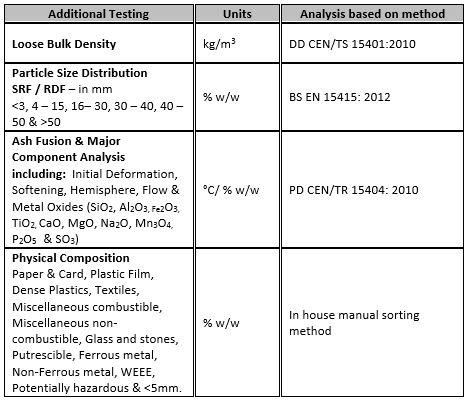 additonal testing correct srfrdf.JPG
