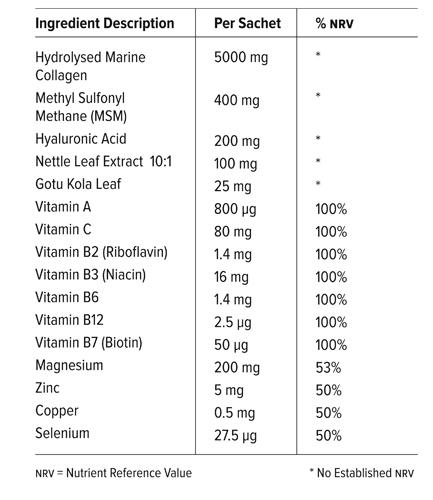 YBT-nutrition-table-web.jpg