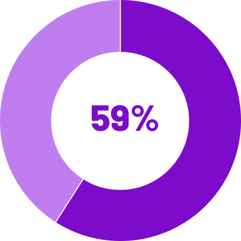 59%.png