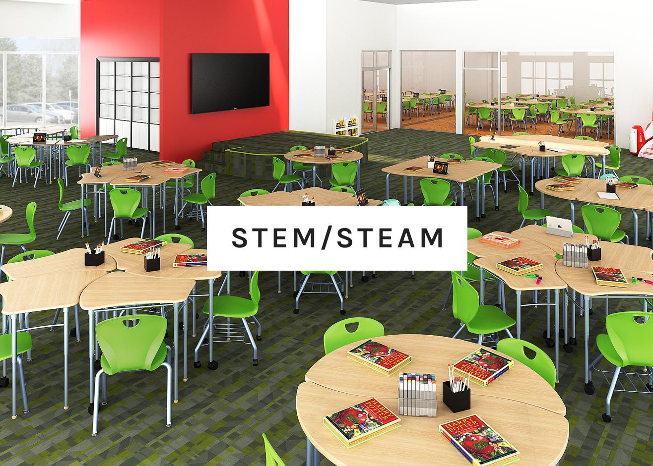 STEM-STEAM.png
