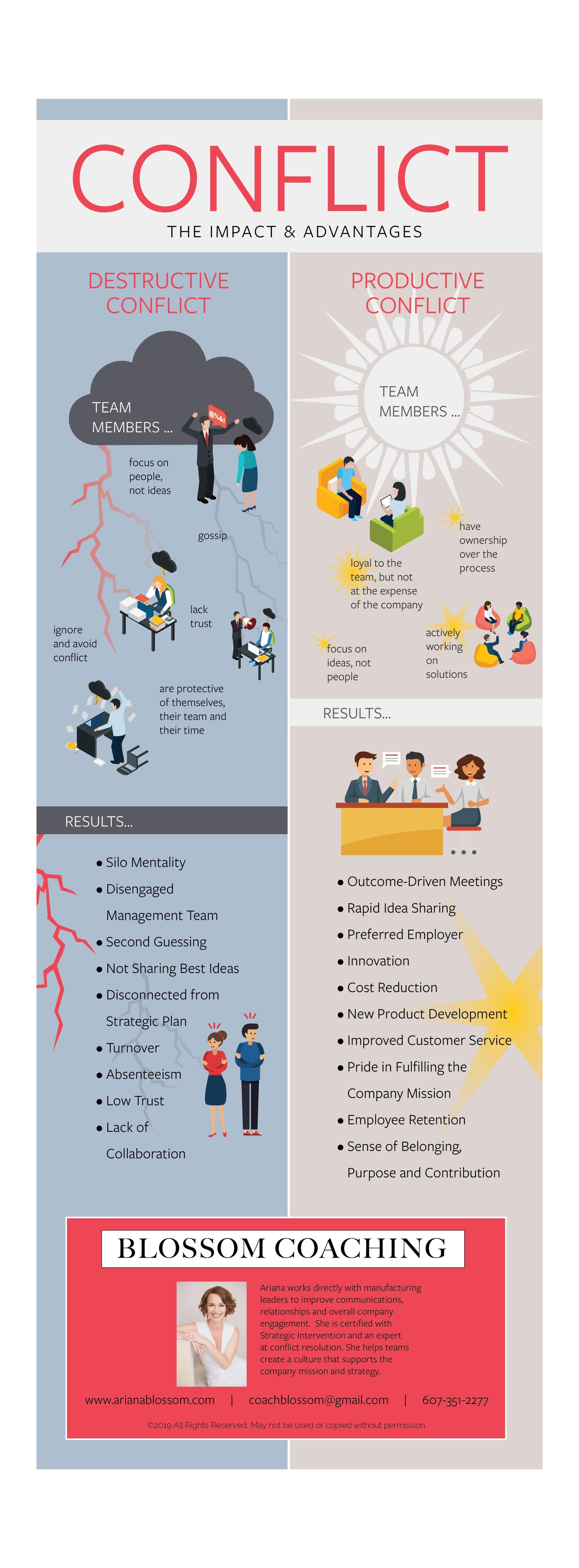 Conflict+Infographic.jpg