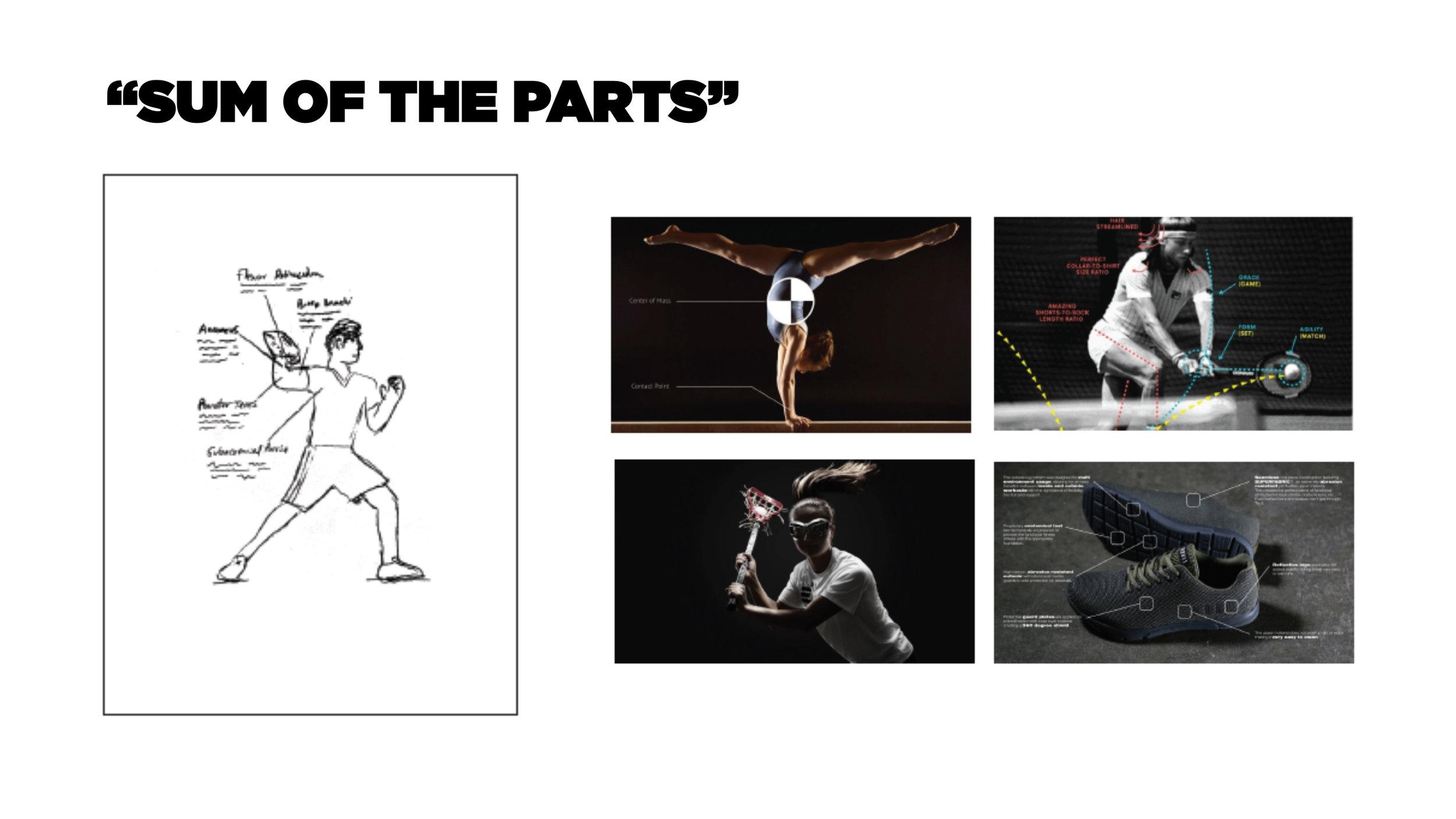 sum of the parts.jpg