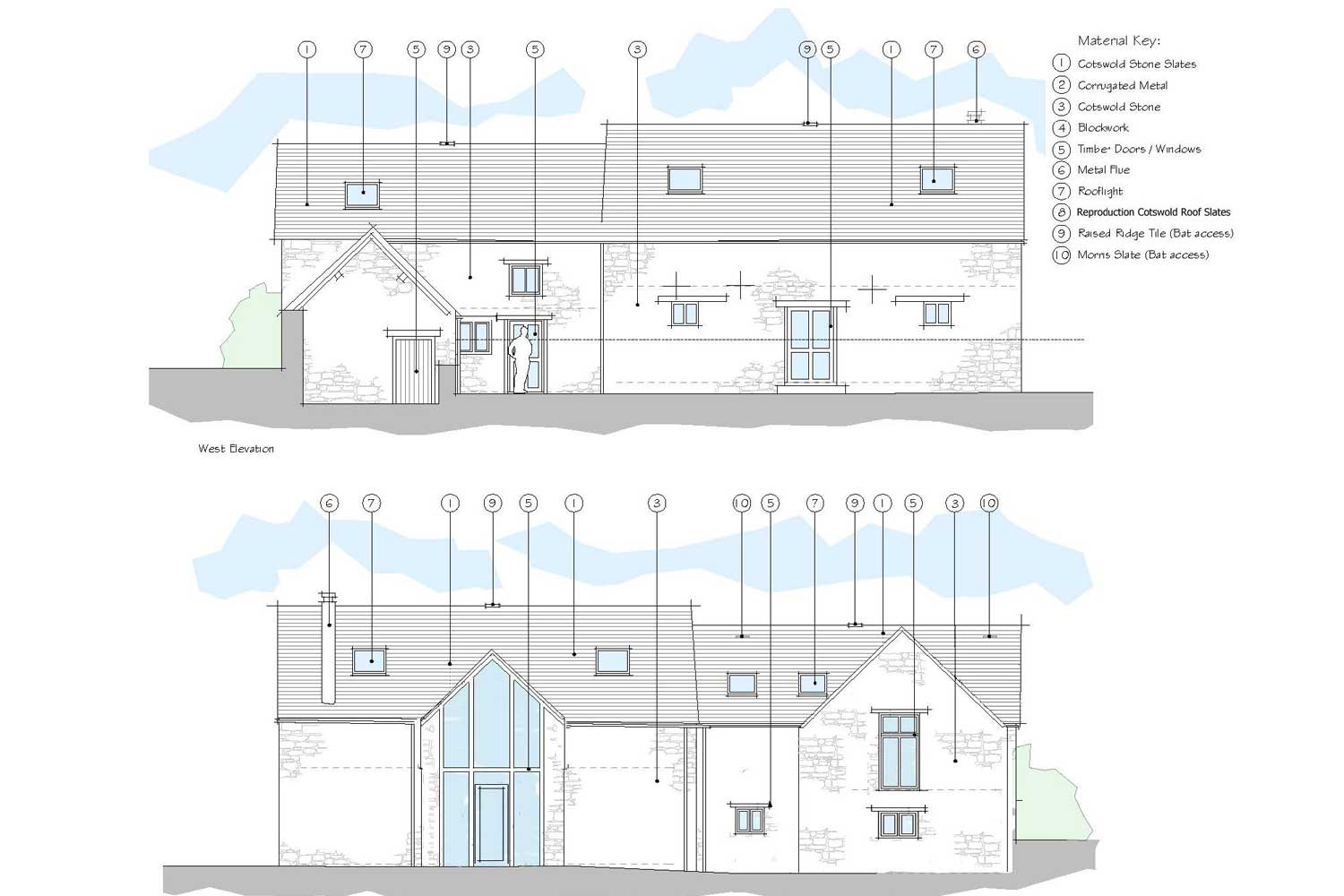 Elevations of the proposed barn conversion