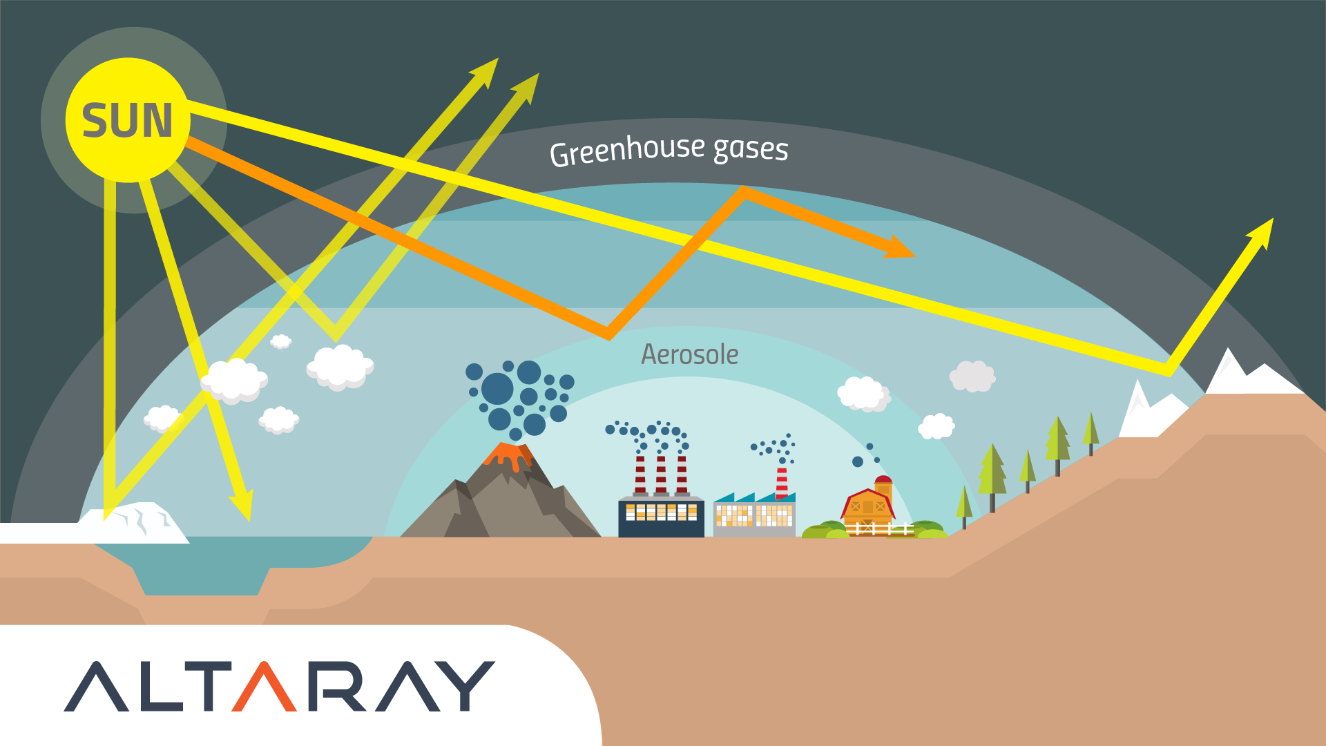Greenhouse-Gas.png