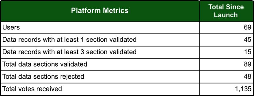 comp2week1 metrics.png
