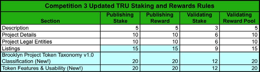 comp 3 revised token rules v2.png