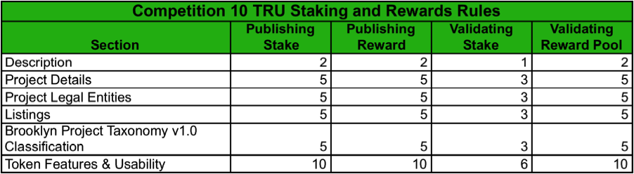 Comp 10 Staking.png