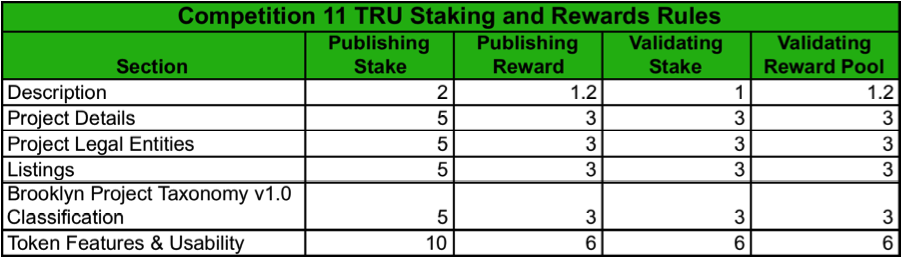 Comp 11 Staking.png