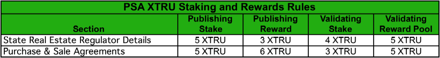 Staking and Rewards v2.png
