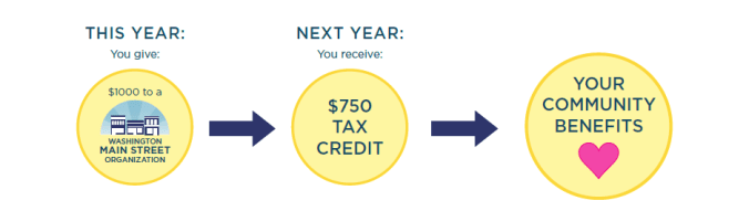 main-street-tax-credit.png