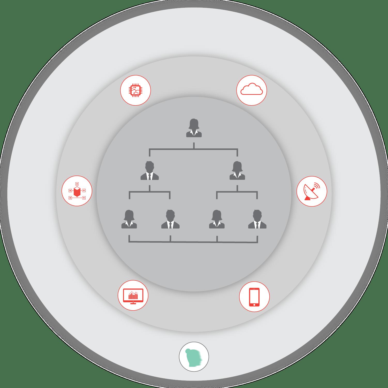 co-centricity-tech.png