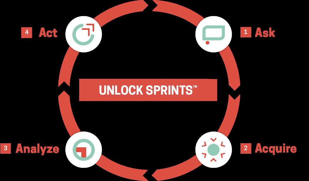 unlock_sprints.png