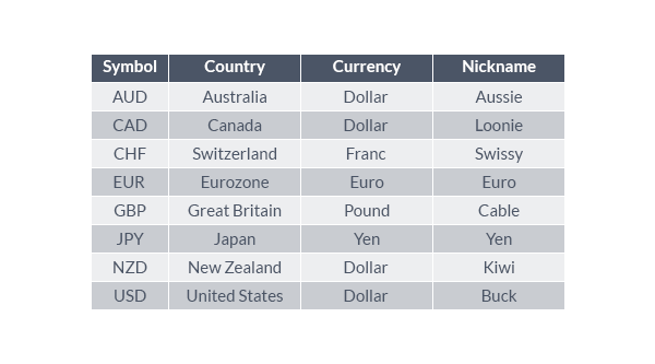 Currency_Names_and_Symbols_body_15.png