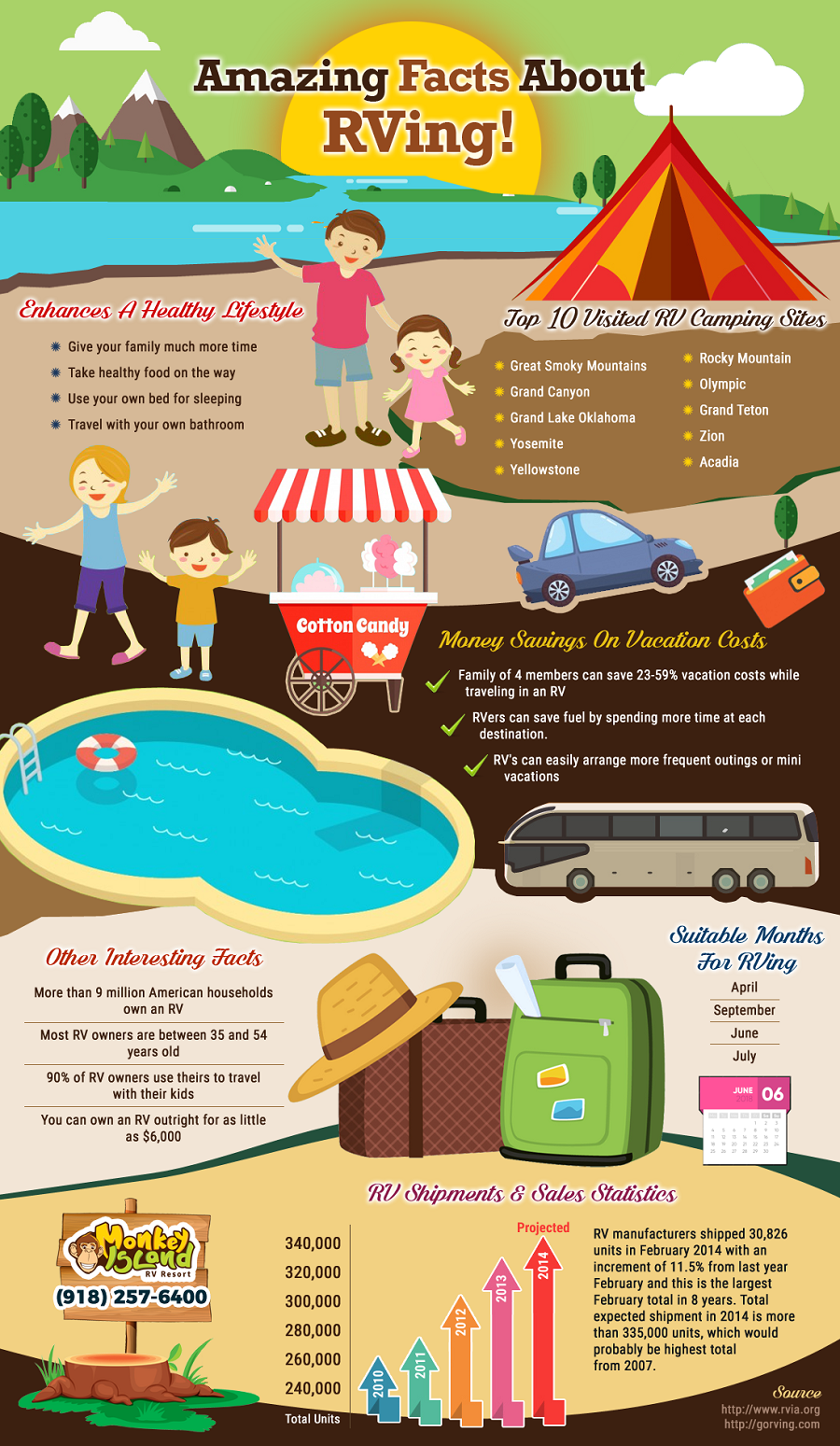 Amazing-Facts-About-RVing.png