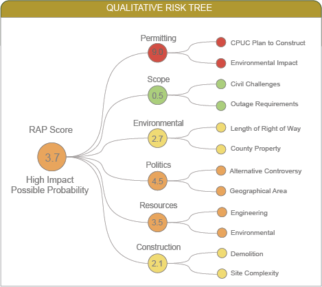 RAP Tree Large.png