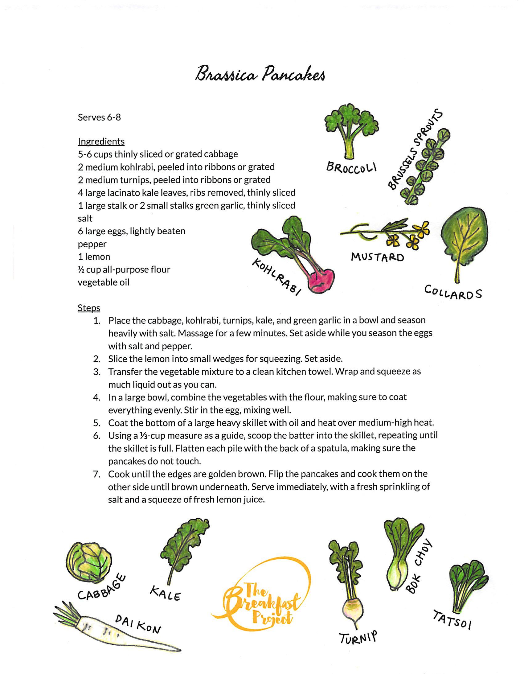 BrassicaPancakessmall.jpg
