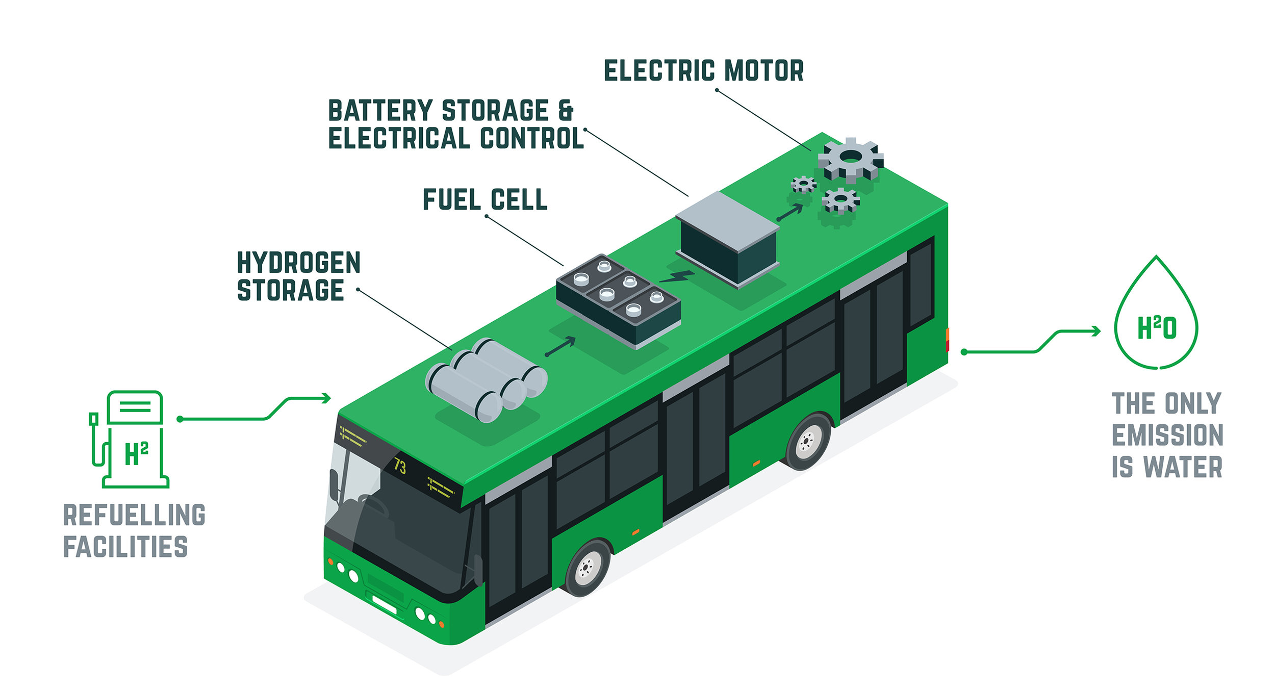 Hydrogen_How_It_Works_Infographic.jpg