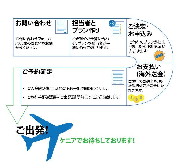 reservation-infographic.jpg
