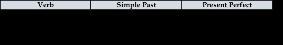 単純過去形と現在完了形.png