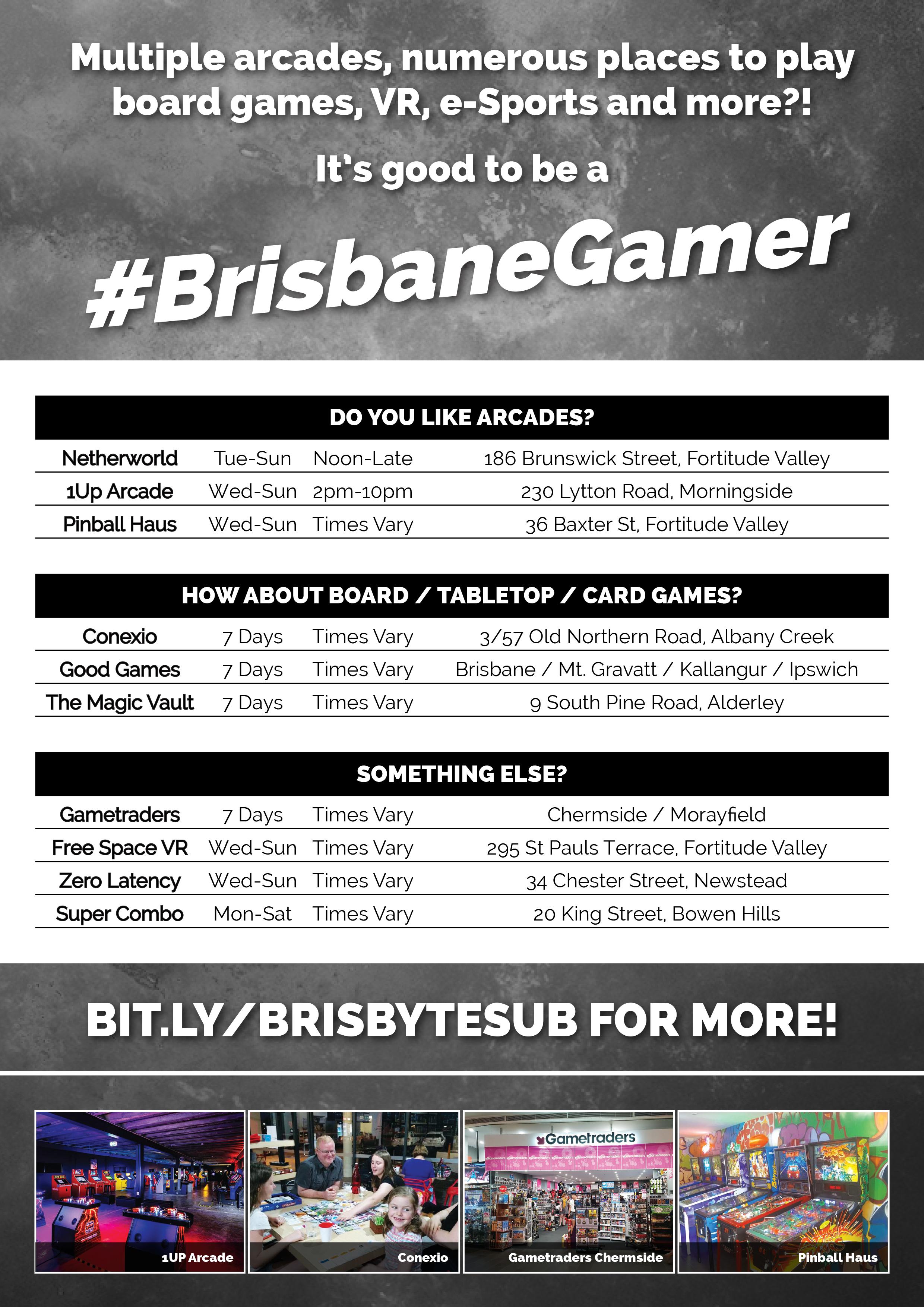 Brisbane Byte 2018-8-8.jpg