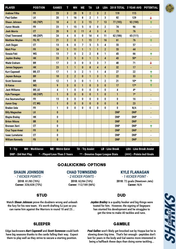 NRLCEO 2019 Season Guide41.jpg