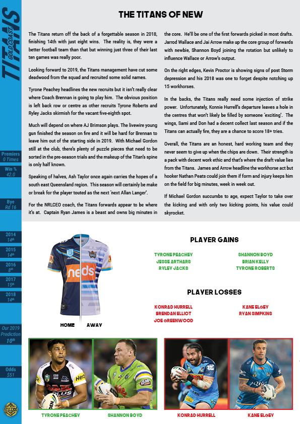 NRLCEO 2019 Season Guide42.jpg