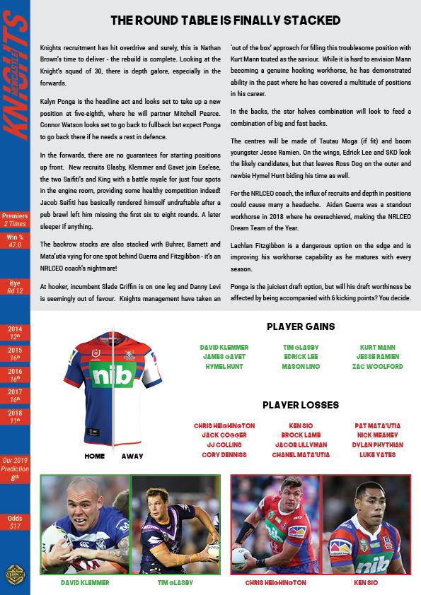 NRLCEO 2019 Season Guide54.jpg