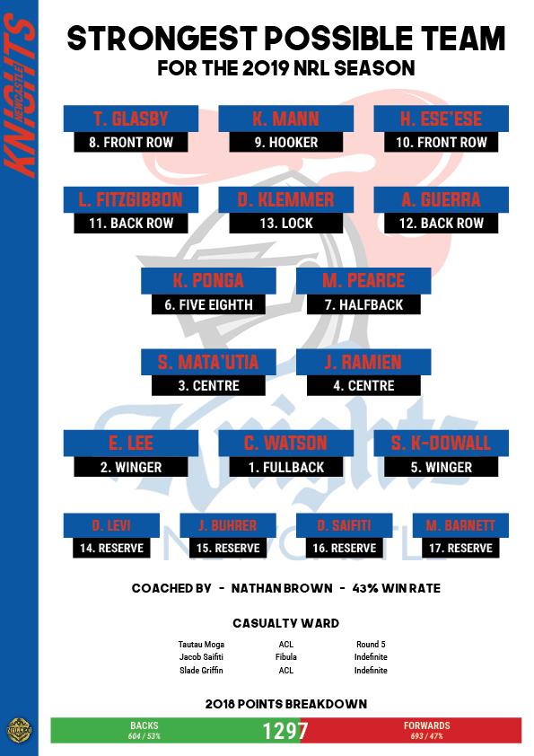 NRLCEO 2019 Season Guide56.jpg