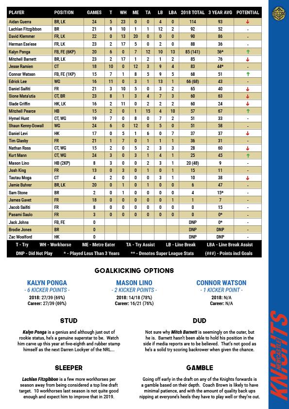 NRLCEO 2019 Season Guide57.jpg