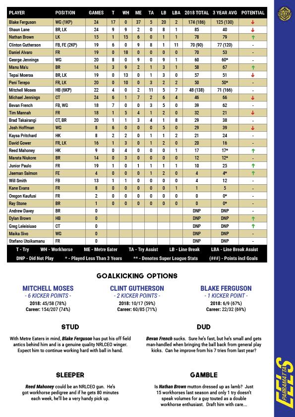 NRLCEO 2019 Season Guide69.jpg