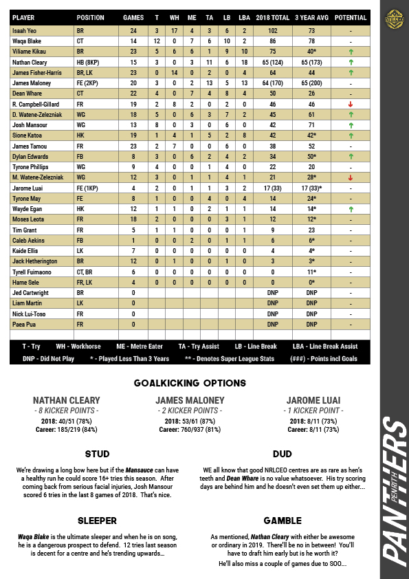 NRLCEO 2019 Season Guide73.jpg