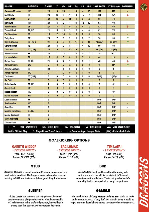 NRLCEO 2019 Season Guide77.jpg