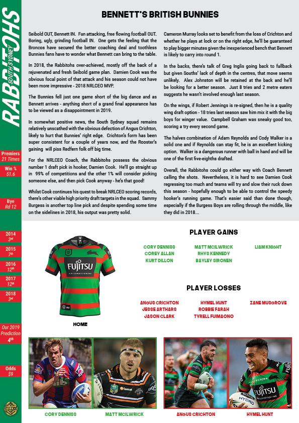 NRLCEO 2019 Season Guide78.jpg