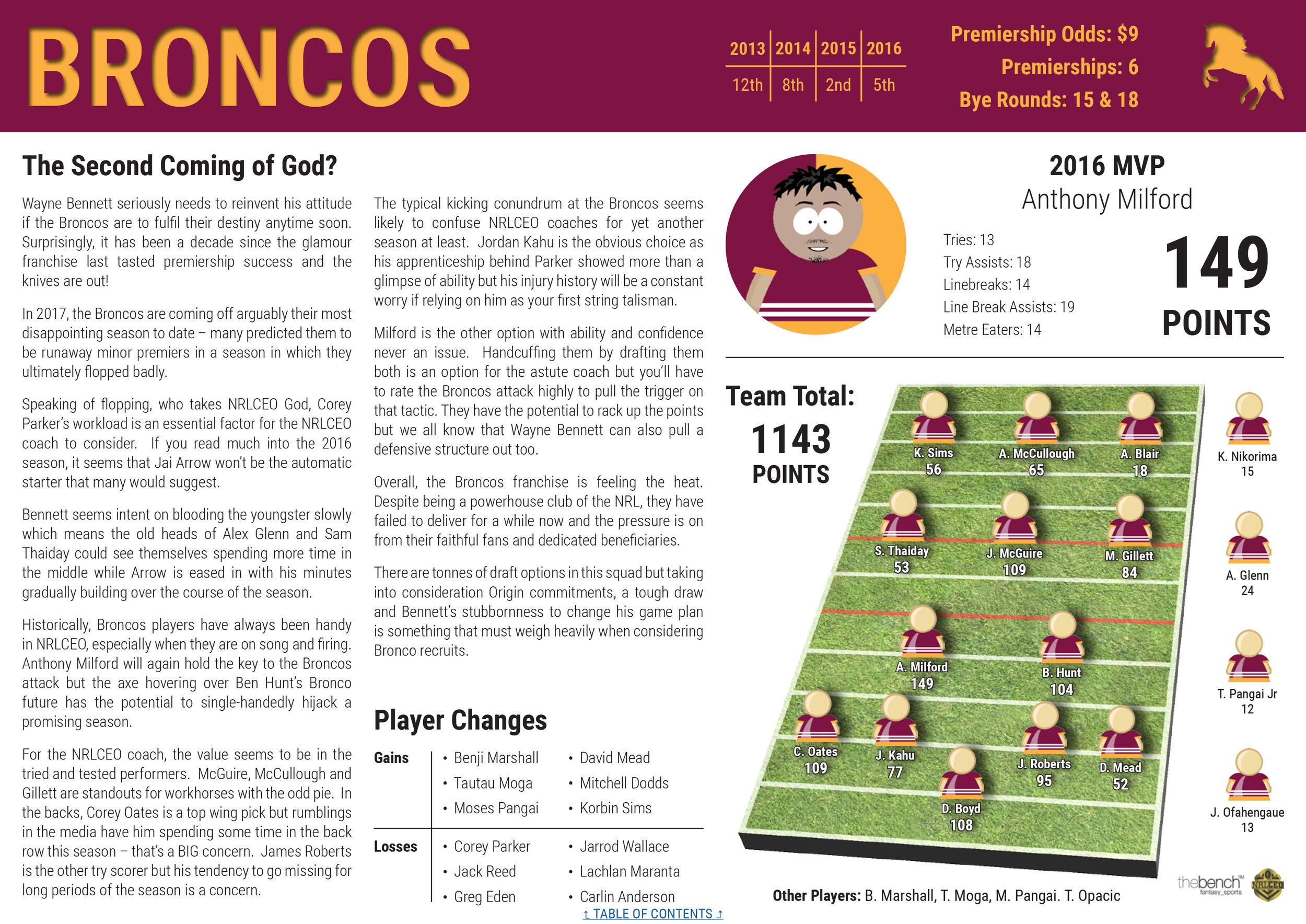 NRLCEO 2017 Season Guide-13 copy.jpg