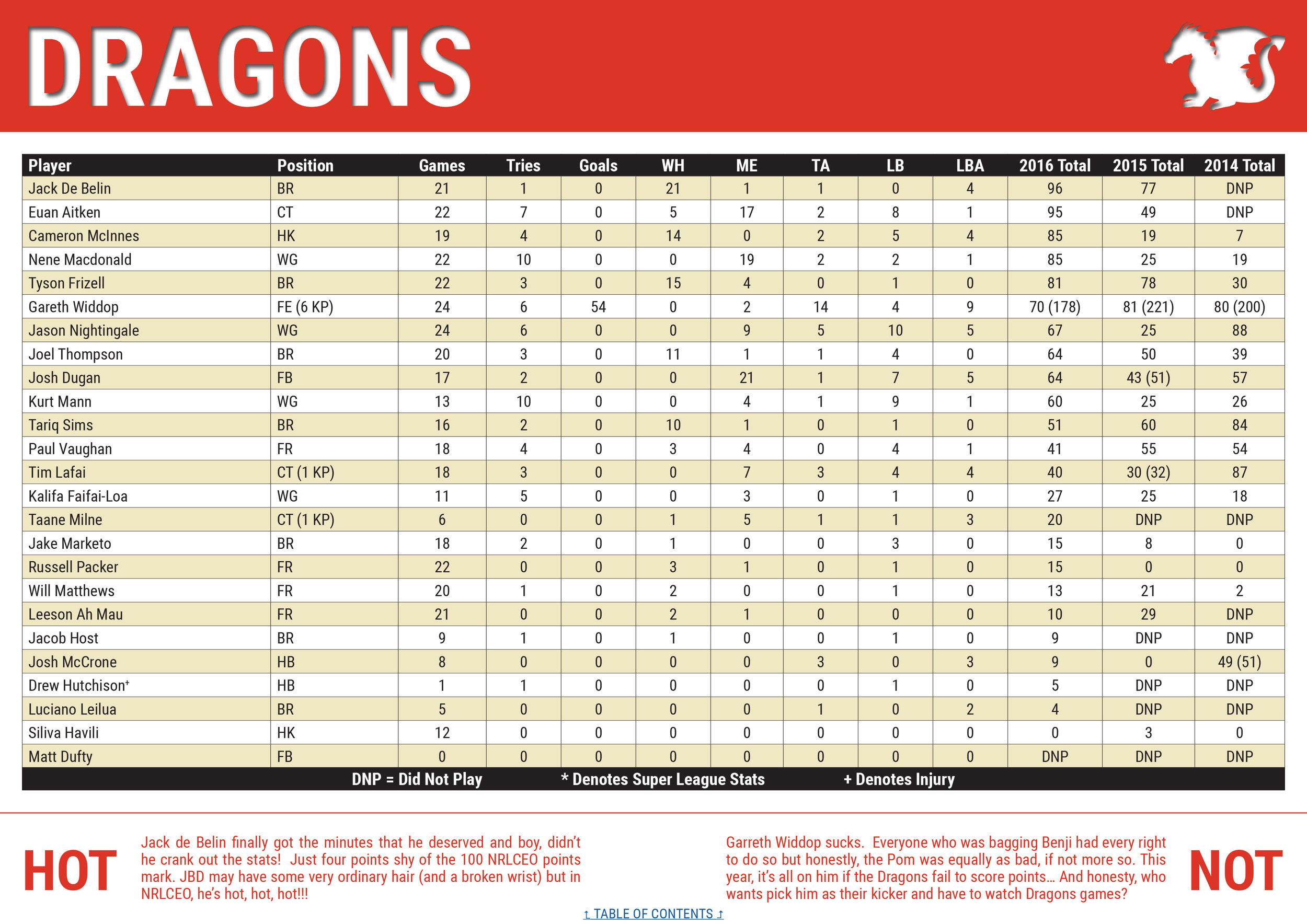 NRLCEO 2017 Season Guide-20 copy.jpg