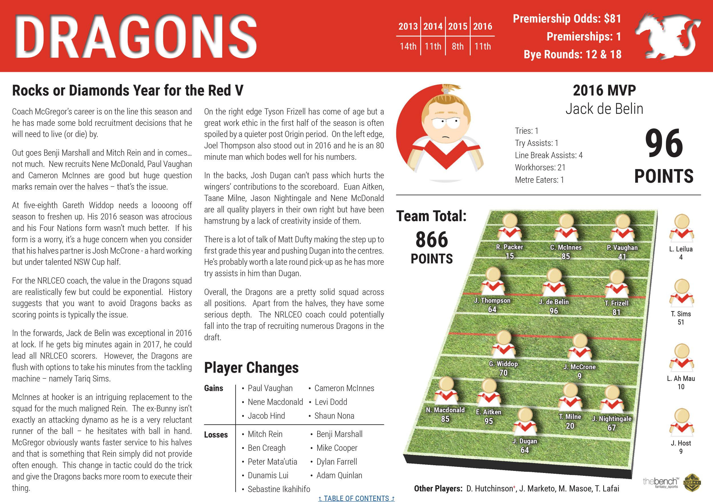NRLCEO 2017 Season Guide-19 copy.jpg