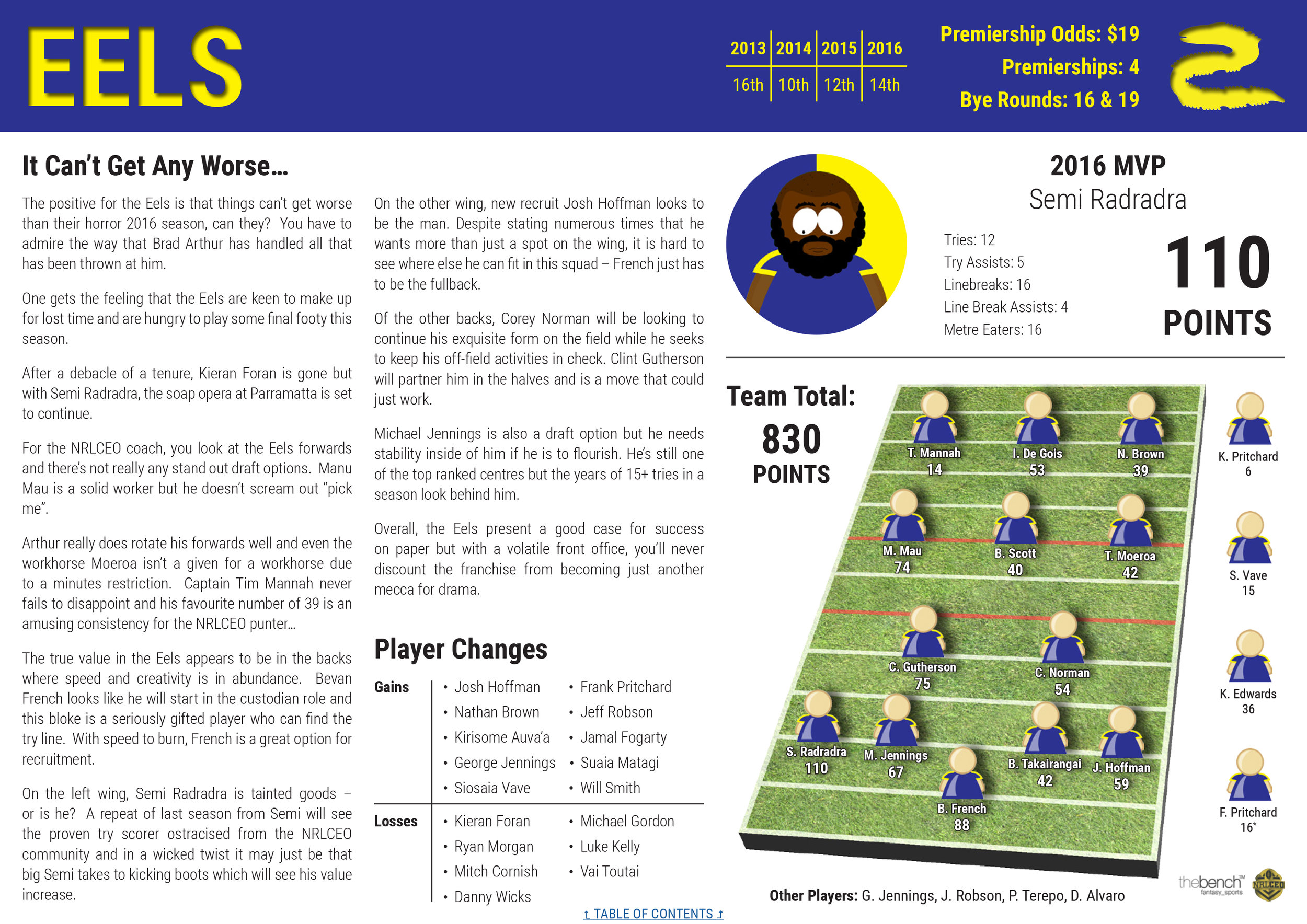 NRLCEO 2017 Season Guide-21 copy.jpg