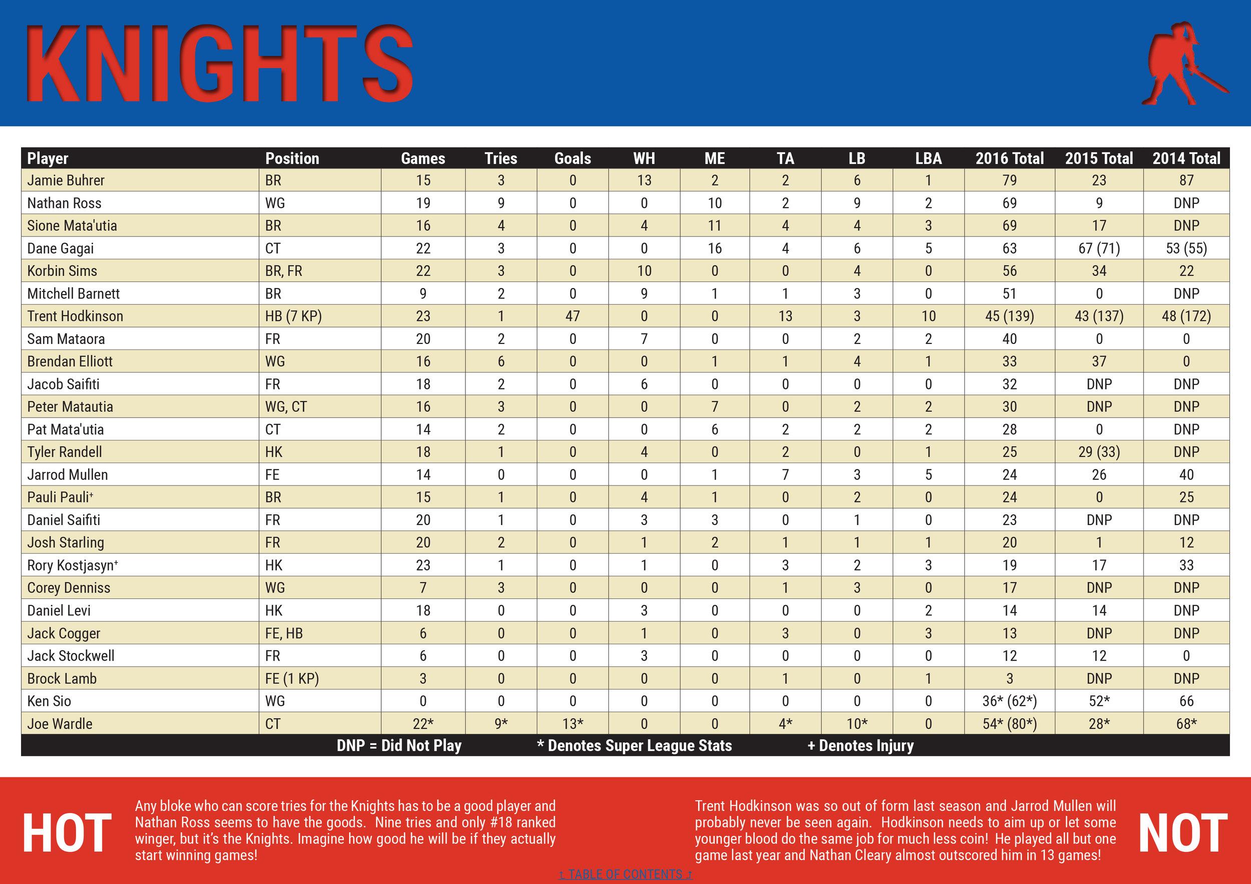 NRLCEO 2017 Season Guide-24 copy.jpg
