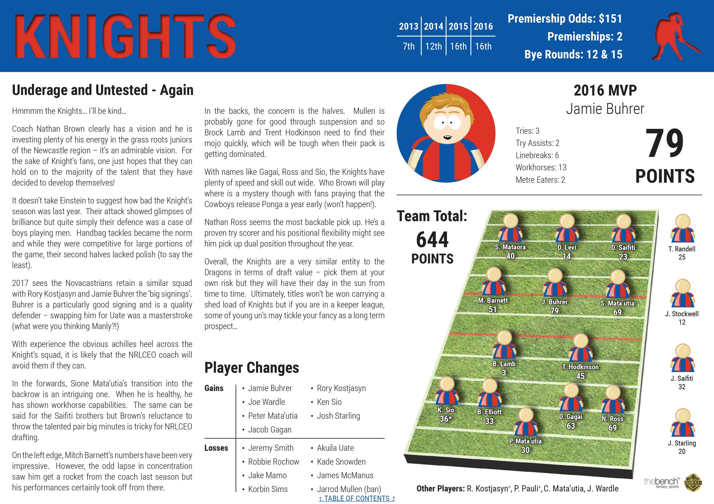 NRLCEO 2017 Season Guide-23 copy.jpg
