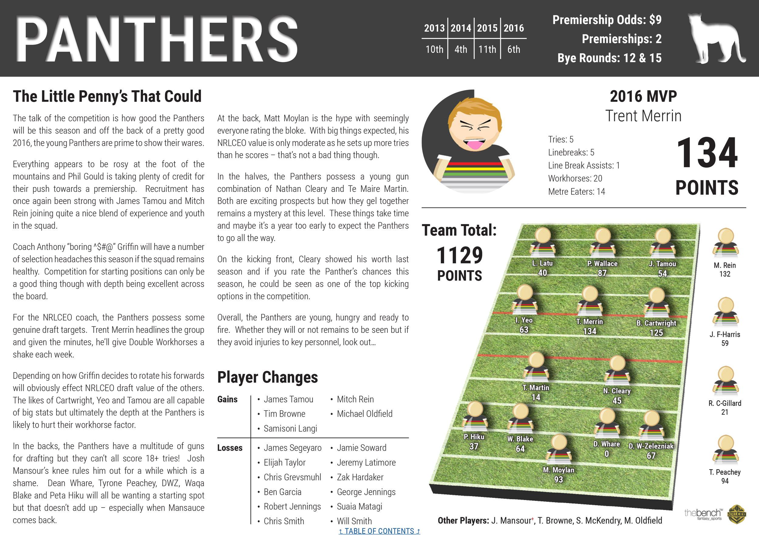 NRLCEO 2017 Season Guide-25 copy.jpg