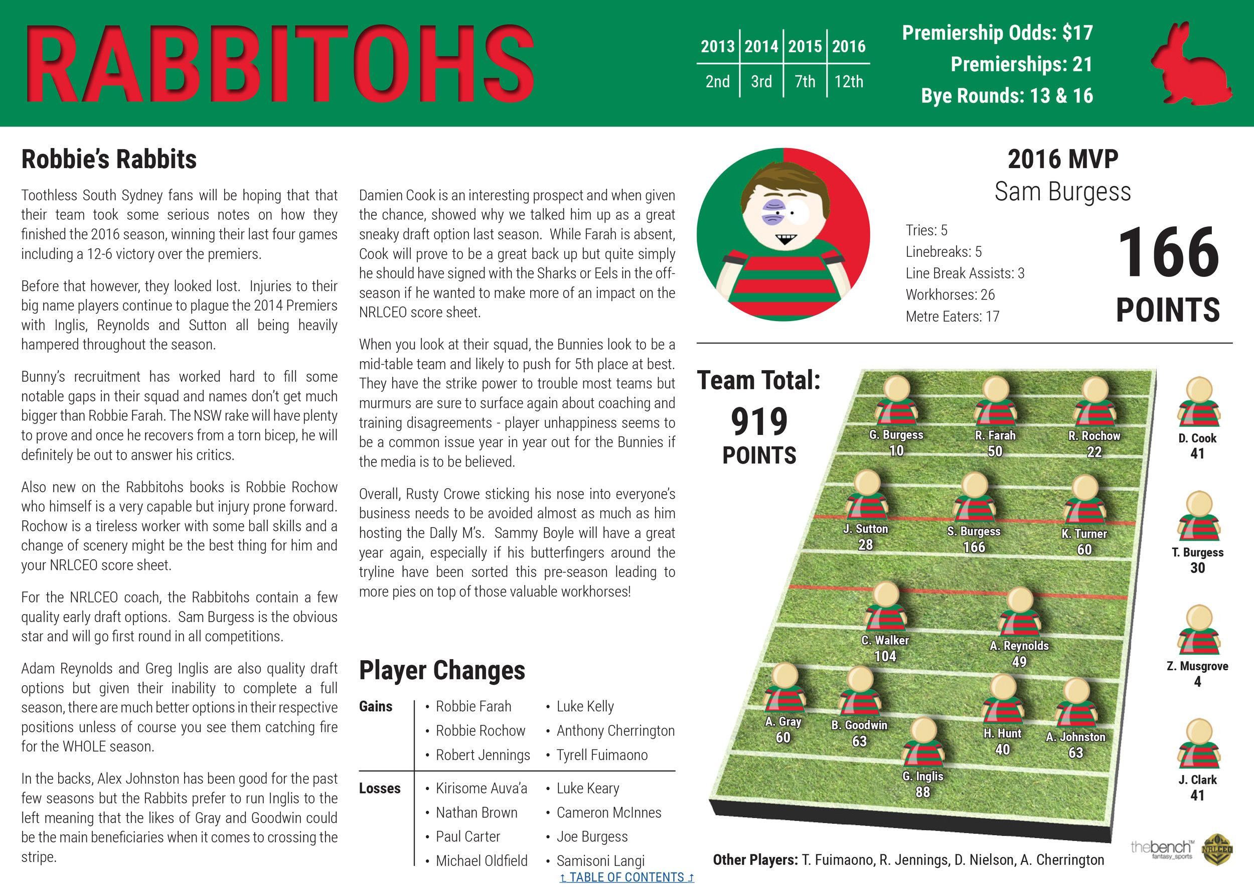 NRLCEO 2017 Season Guide-27 copy.jpg
