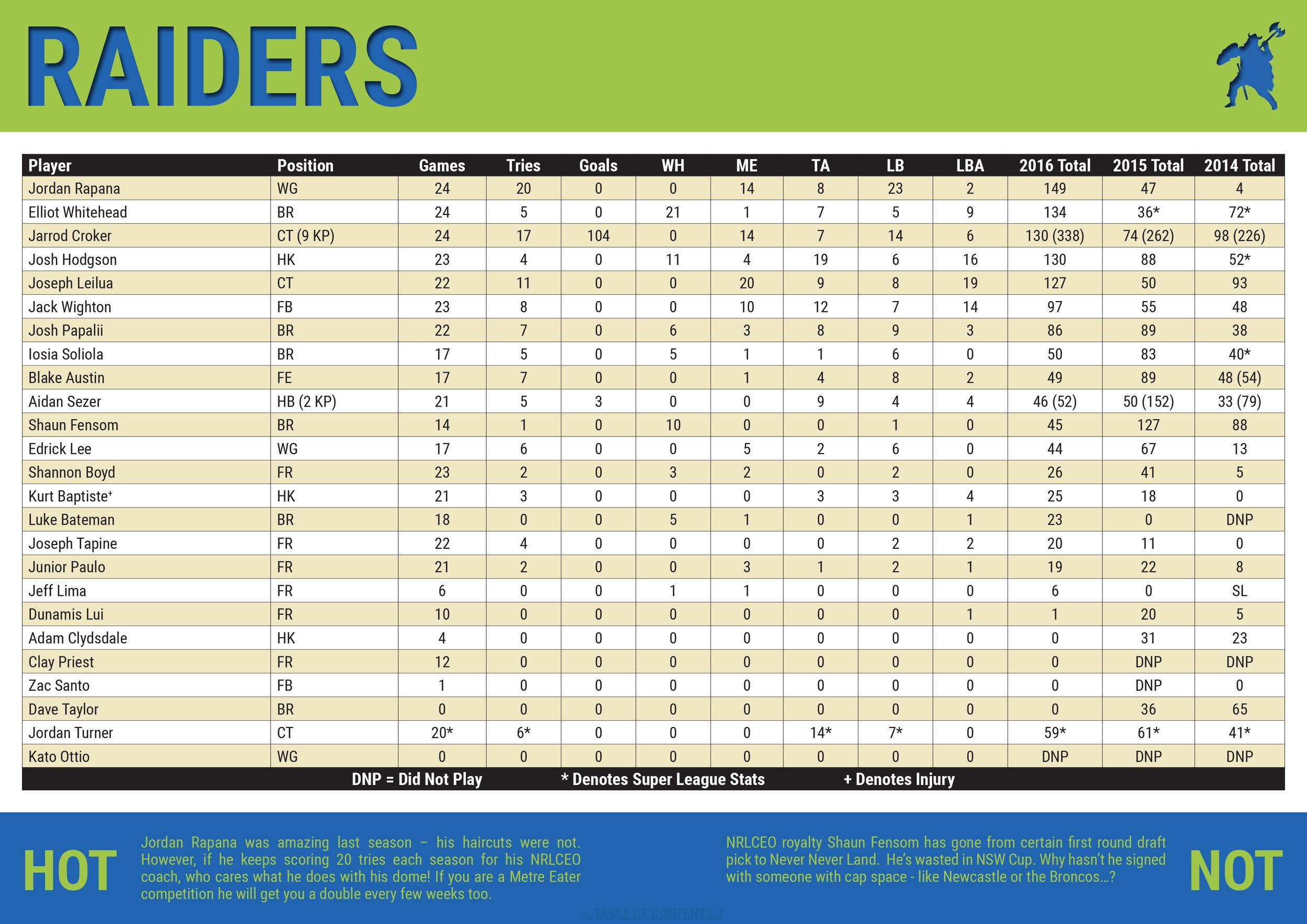 NRLCEO 2017 Season Guide-30 copy.jpg
