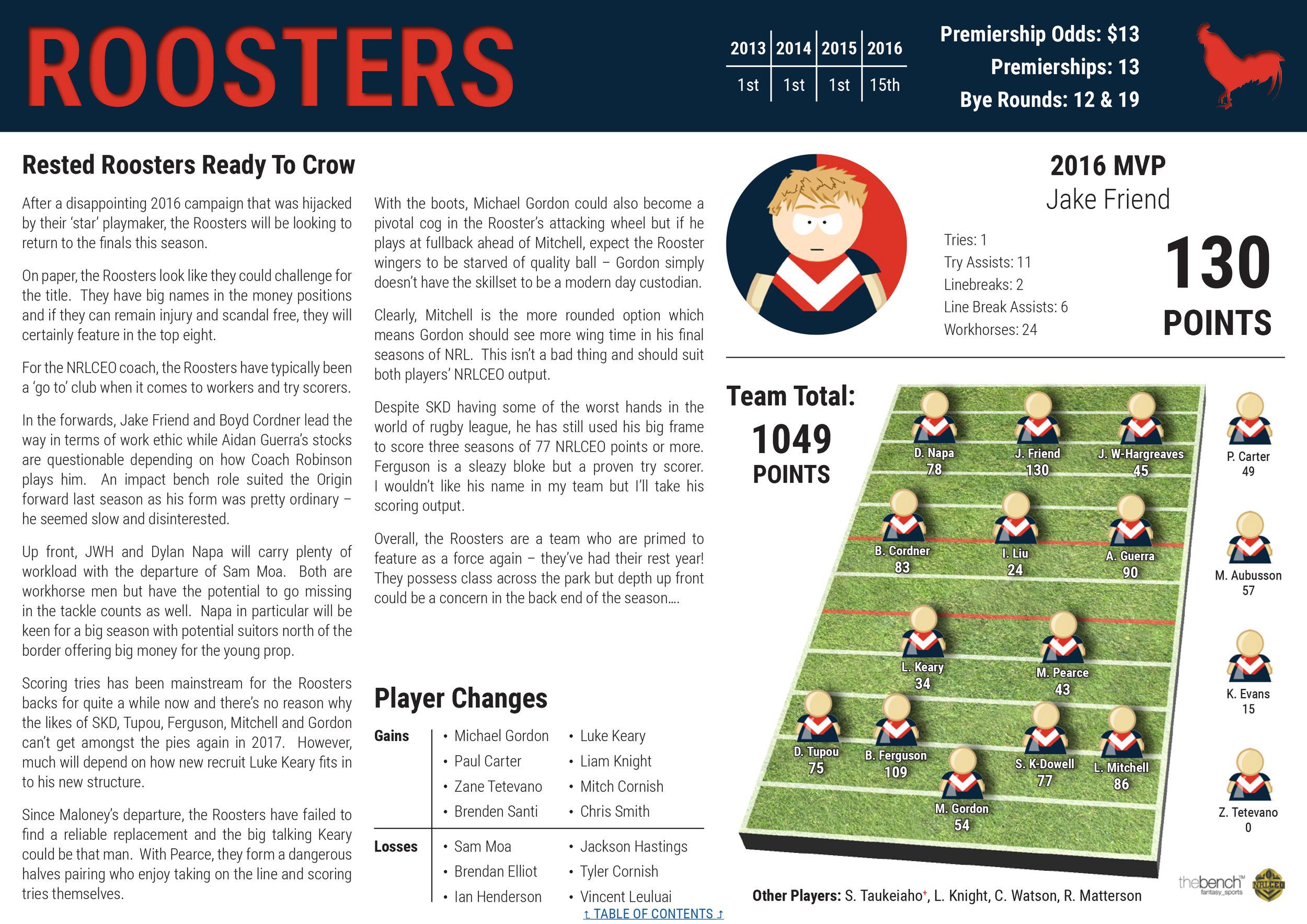 NRLCEO 2017 Season Guide-31 copy.jpg