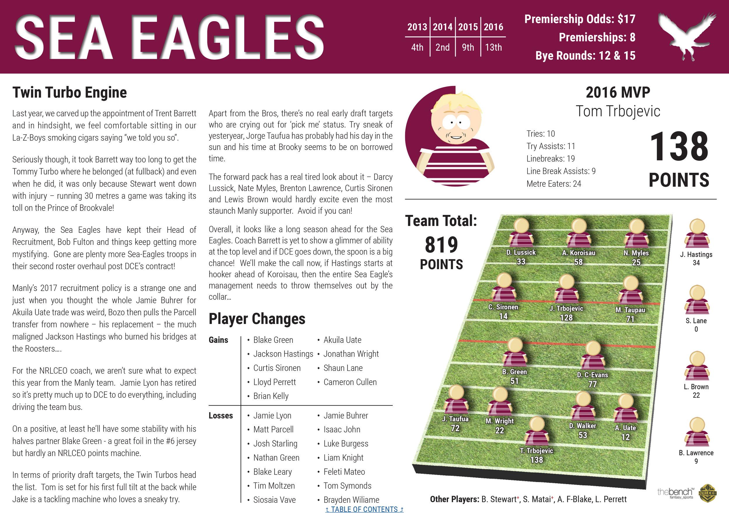 NRLCEO 2017 Season Guide-33 copy.jpg