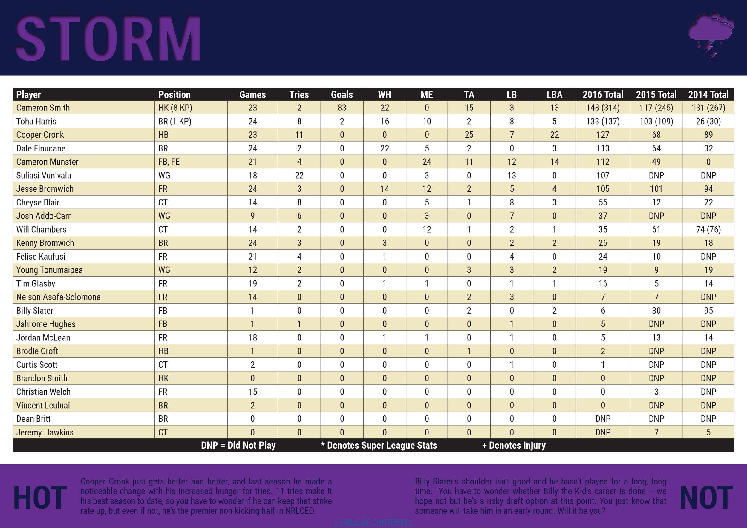NRLCEO 2017 Season Guide-38 copy.jpg