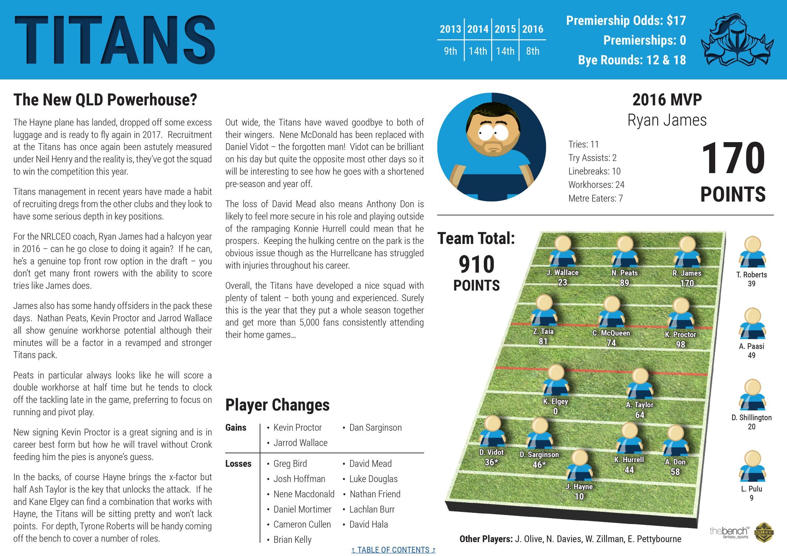 NRLCEO 2017 Season Guide-41 copy.jpg