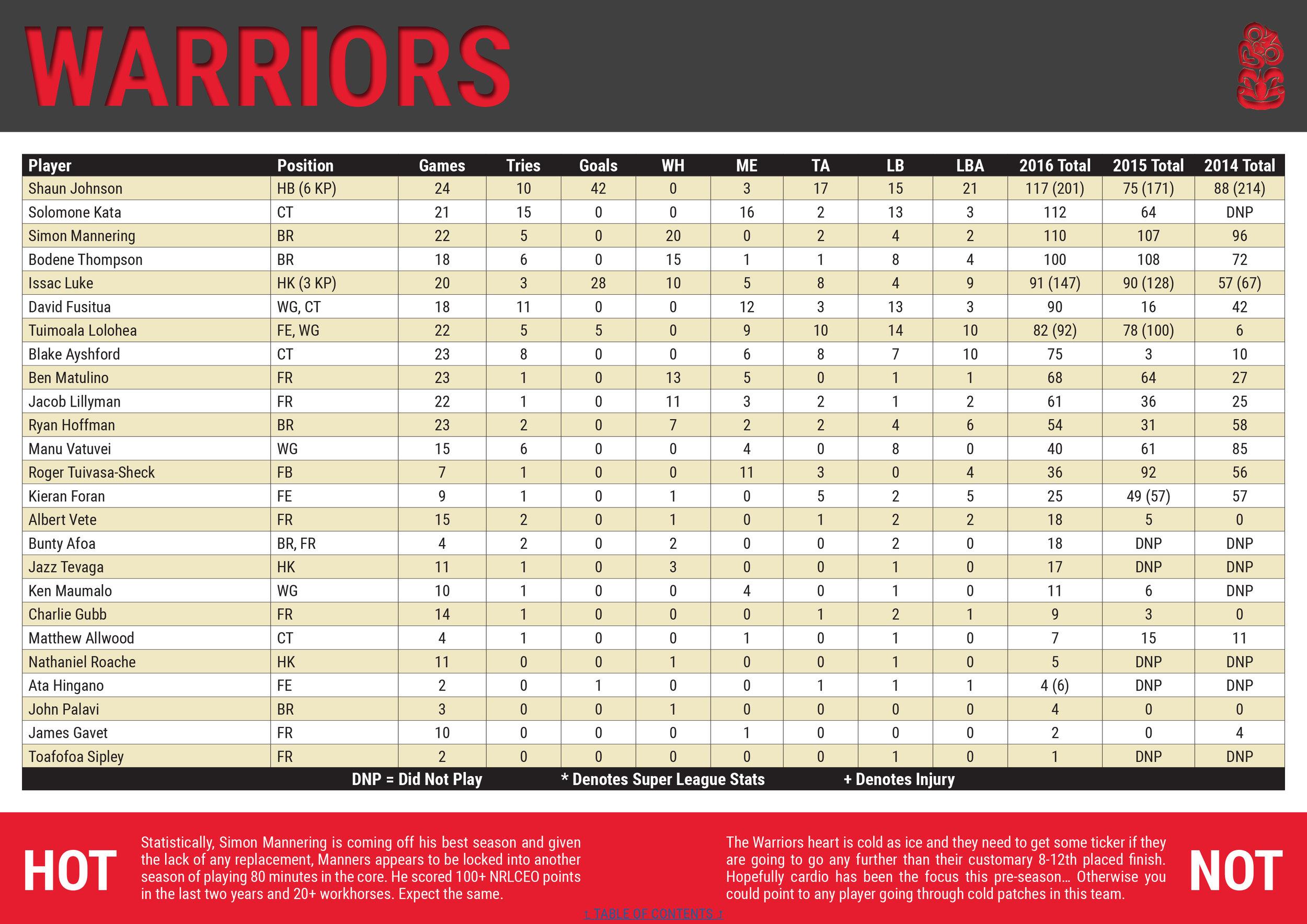 NRLCEO 2017 Season Guide-44 copy.jpg